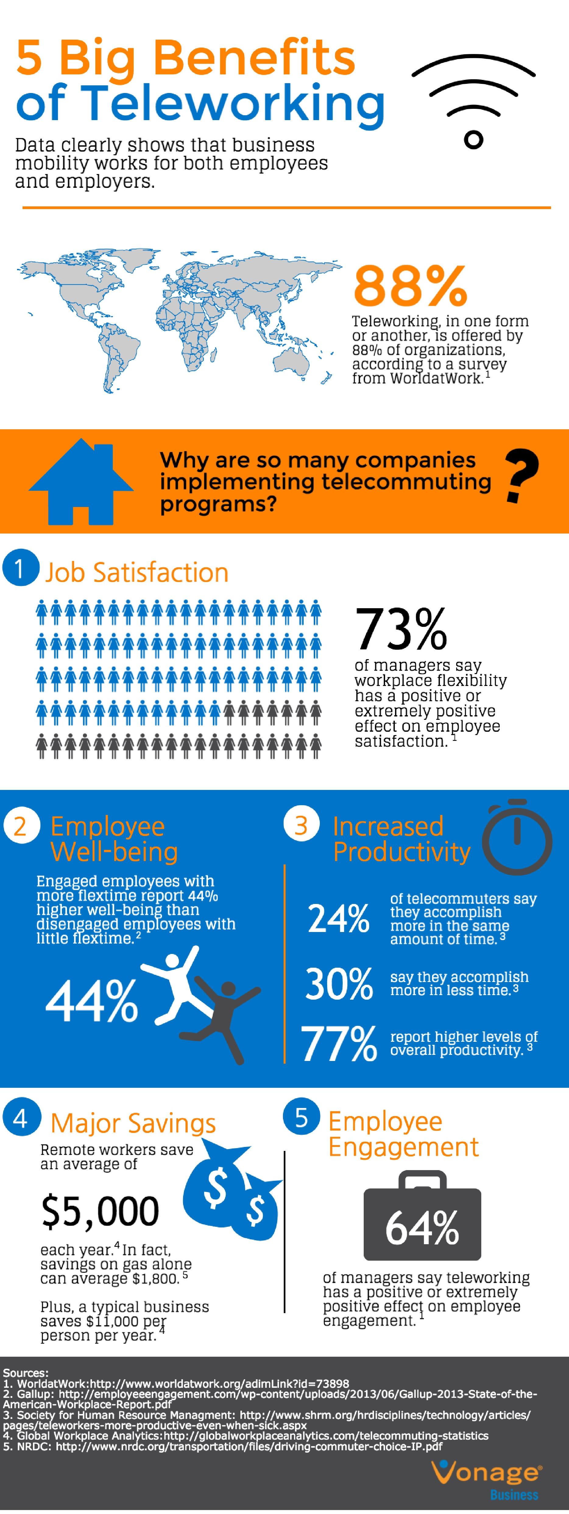 telecommuting a benefit employees wish employers Telecommuting advantages and disadvantages for employers by of employees, telecommuting is of huge by employees: employers always benefit more from.
