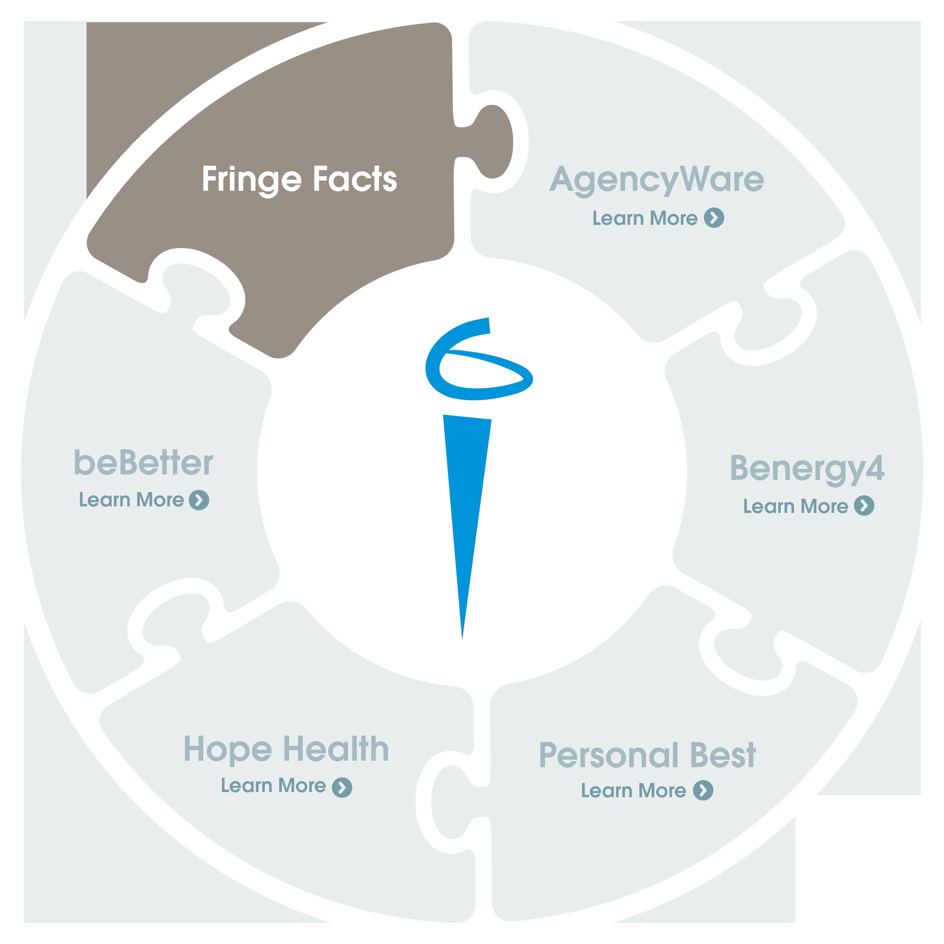 Fringe Facts